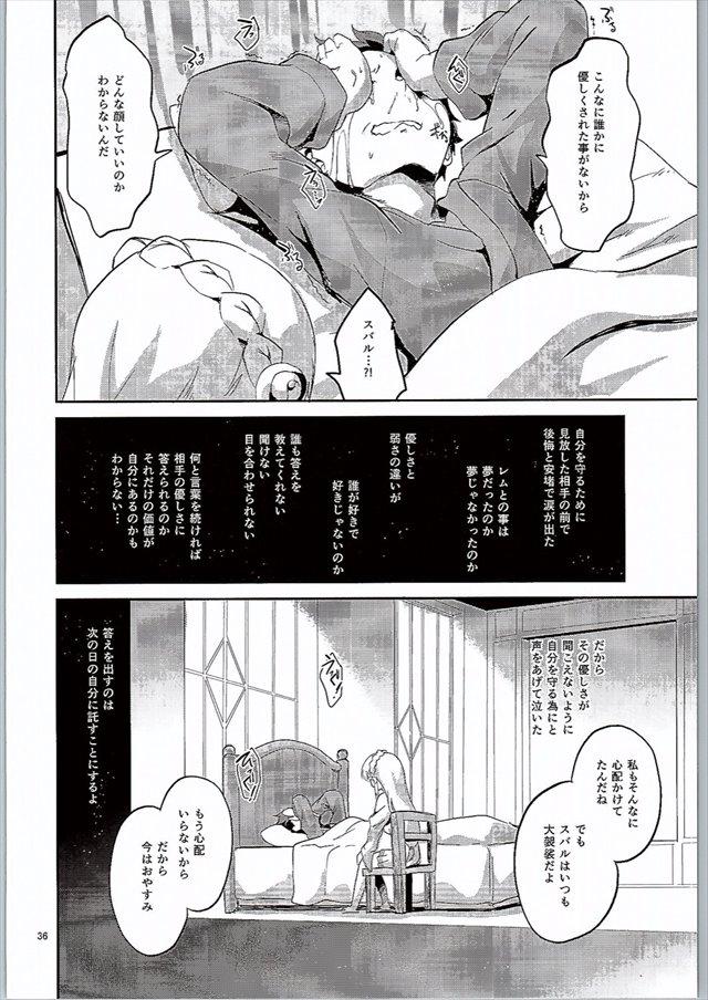 リゼロのエロ漫画35枚目