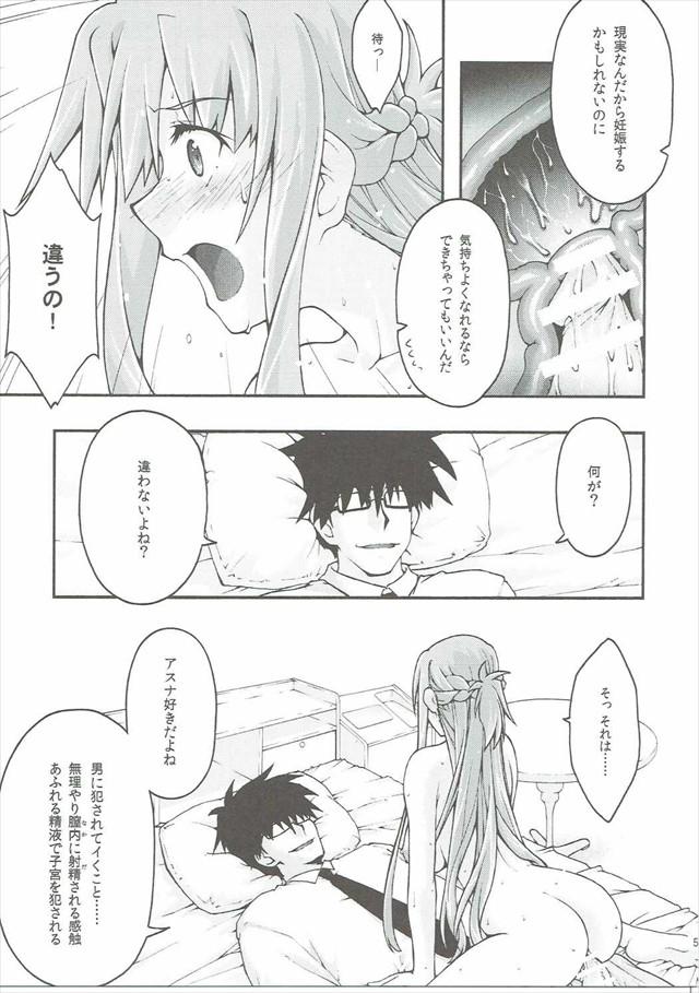 SAOのエロ漫画52枚目